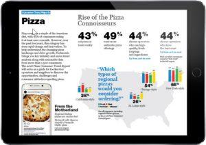 Pizza Statistics
