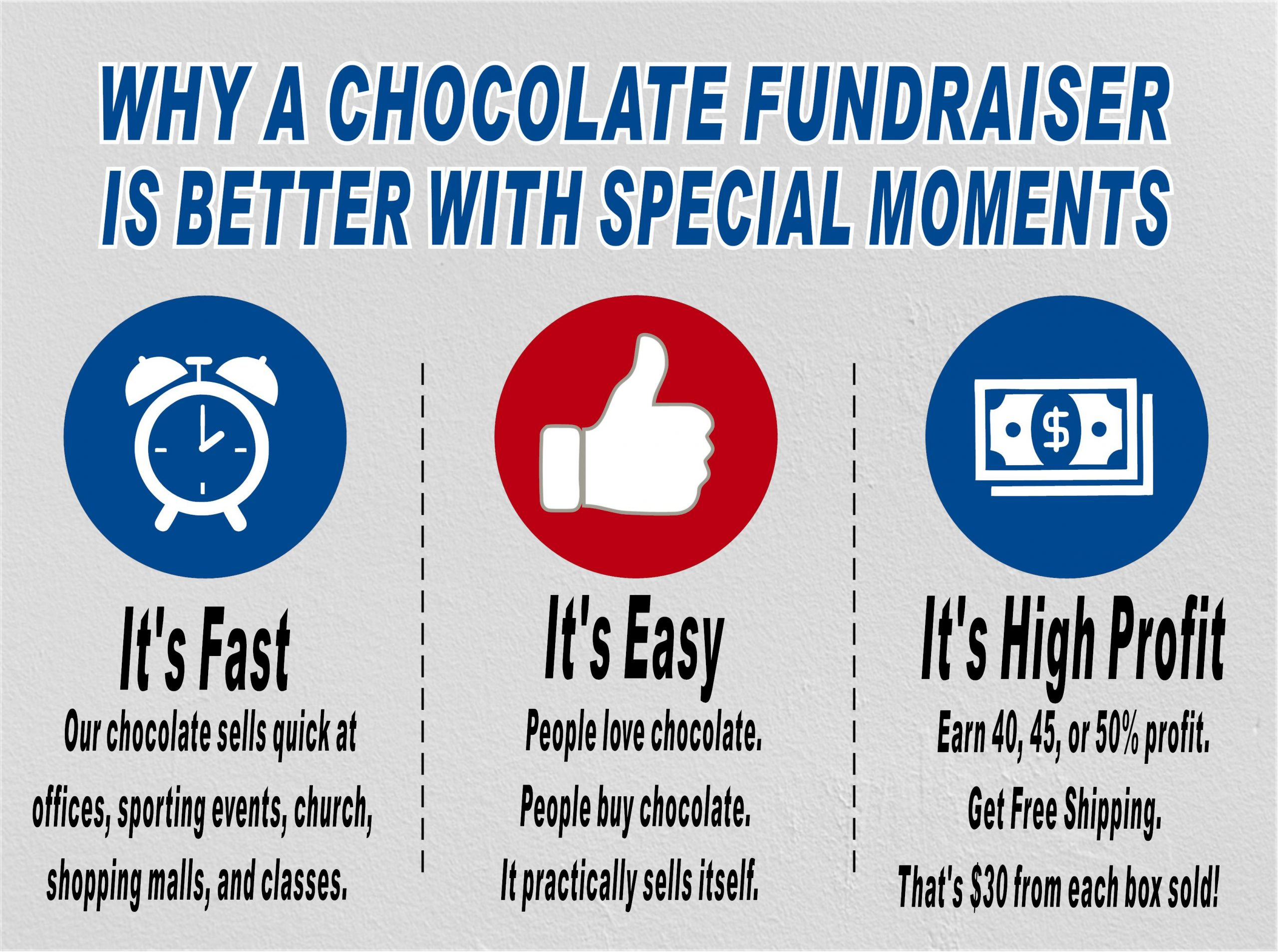 Why A Chocolate Fundraiser Is Better With Special Moments